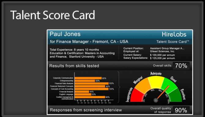 Talent Score Card