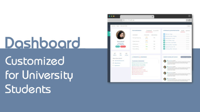 Integrated Candidate Dashboard